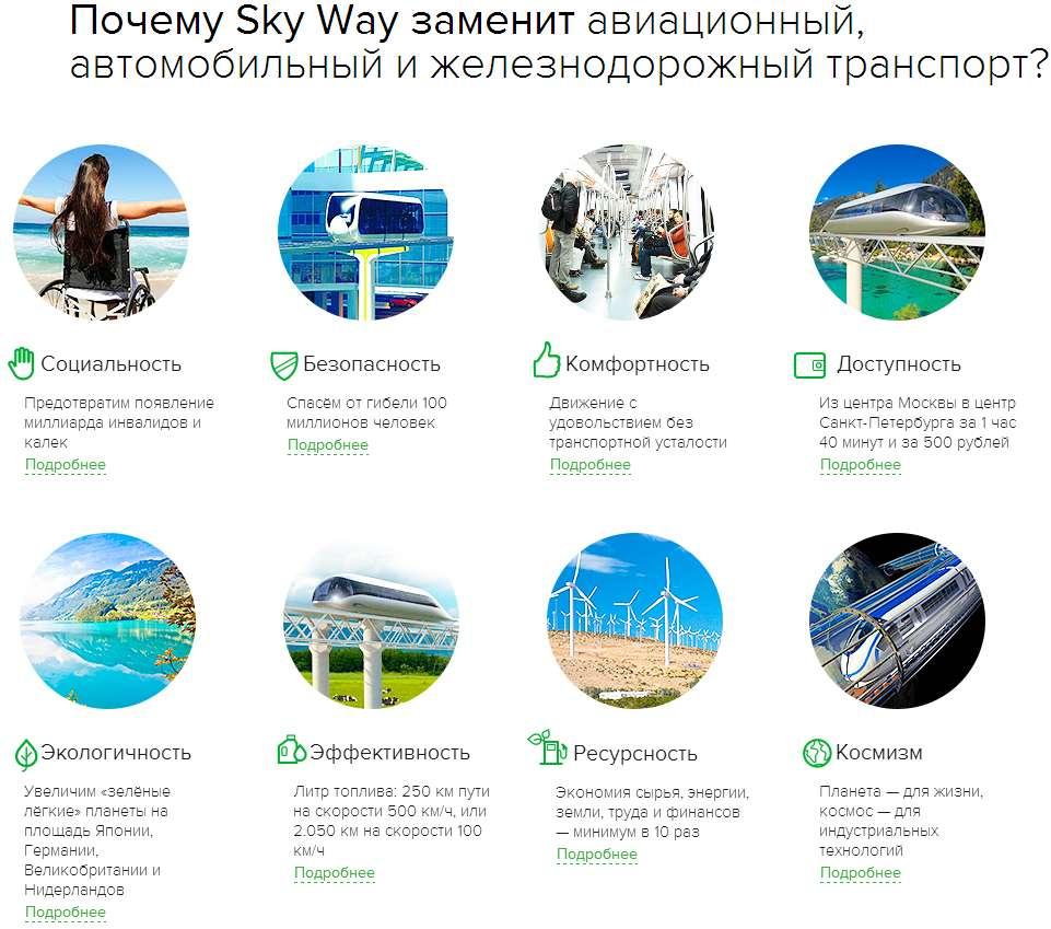Tại sao SkyWay sẽ được thay thế bằng vận tải hàng không, đường bộ và đường sắt?