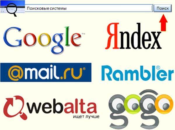 Логотипы поисковых машин