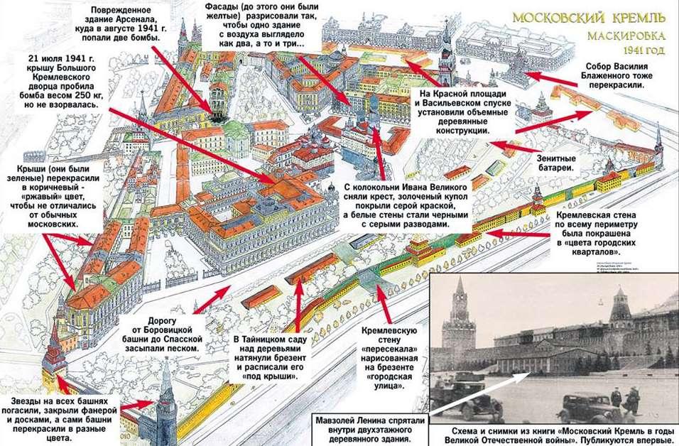 Маскировка Московского Кремля